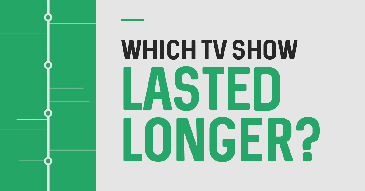 Quiz: Which TV show lasted longer?